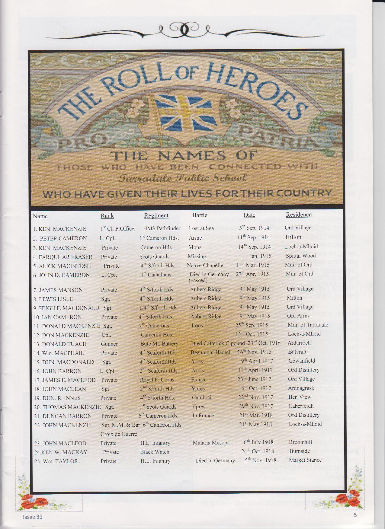 Tarradale School Roll of Honour